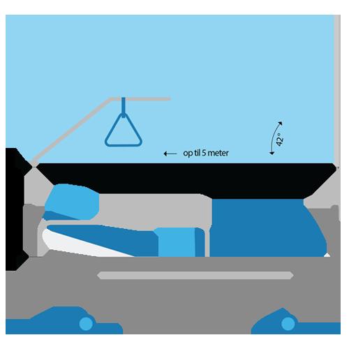 Dækningsområde sengesensor til hospitaler