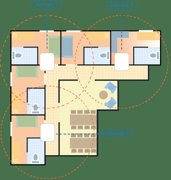 Kompatibelt kaldesystem zone positionering