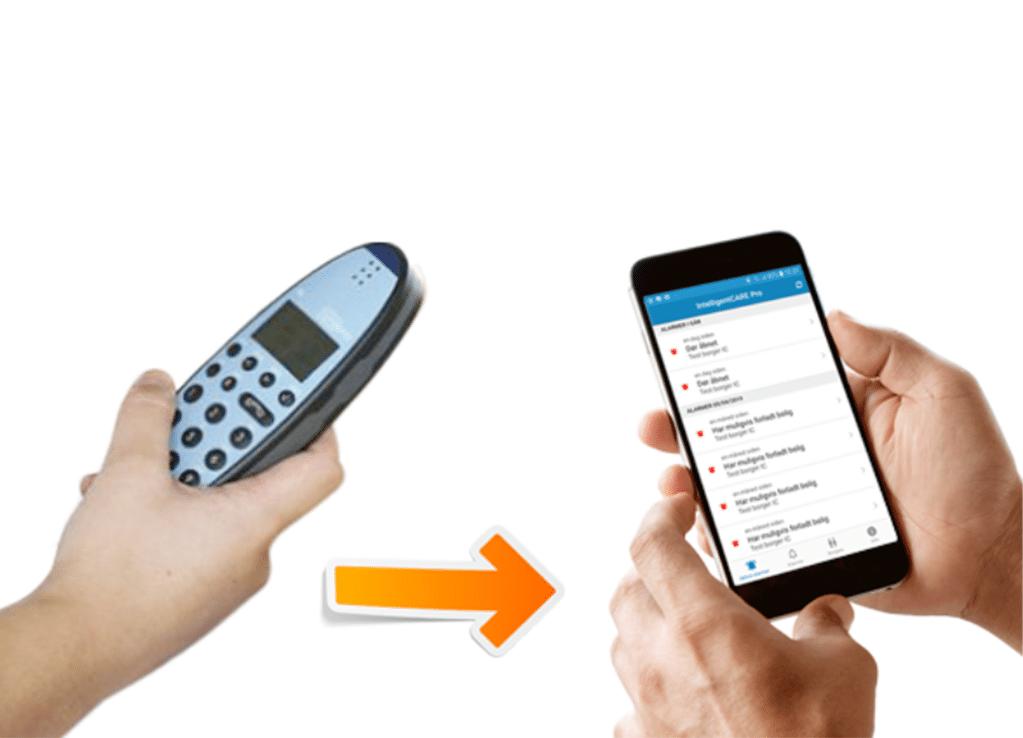 Synliggør opgaverne med intelligentCARE app